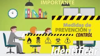 Aplicación del Sistema de Gestión de la Seguridad y Salud en el Trabajo SG‐SST