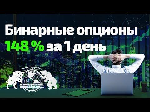 Рейтинг бинарных опционов и брокеров