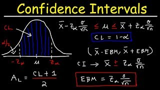 How To Find The Z Score, Confidence Interval, and Margin of Error for a Population Mean