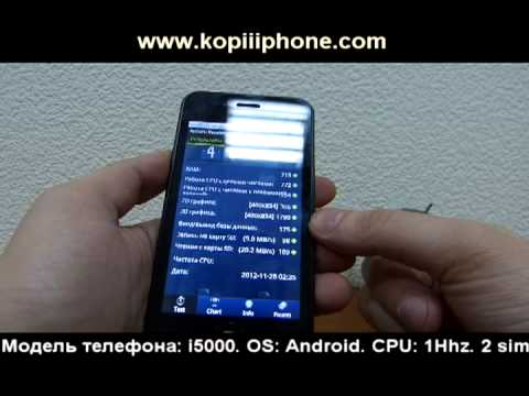 i5000 video watch HD videos online without registration