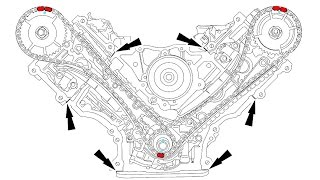 T11721538 1989 cadillac eldorado 4 5l need diagram moreover 2000 Cadillac Dts Northstar Engine likewise 3 6l Cadillac Cts Engine Diagram besides Engine Coolant Leak moreover Buick North Star Engine Diagram. on north star engine diagram