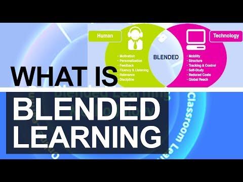 What is Blended Learning   Blended Learning Models   Advantages & Disadvantages   Hybrid Learning