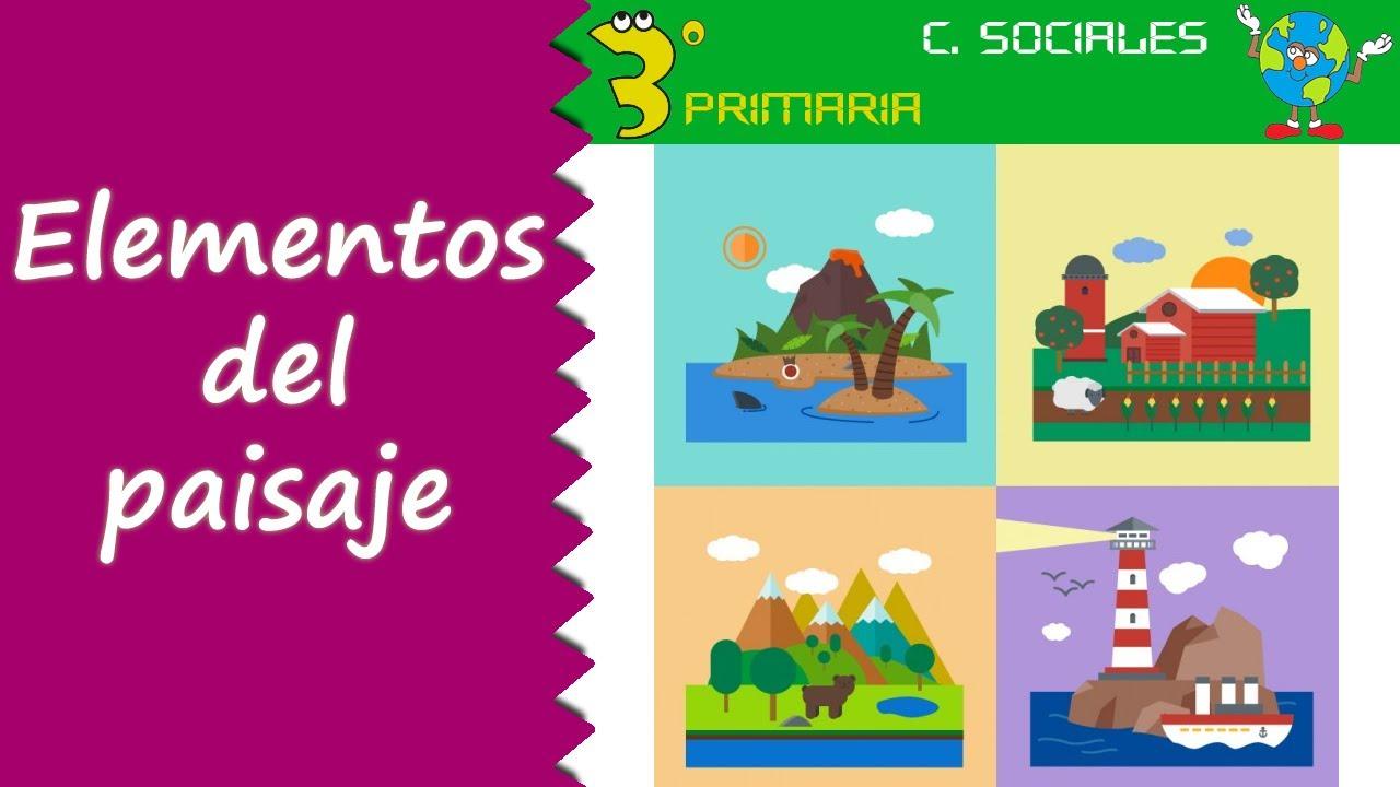 Ciencias Sociales. 3º Primaria. Tema 6. Los elementos del paisaje