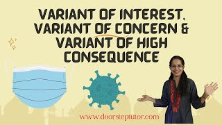 Variant of Interest, Variant of Concern & Variant of High Consequence: Covid-19 Levels by CDC & WHO