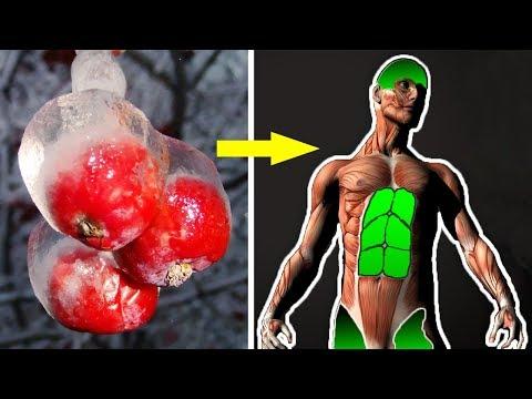 Гипертония 3 группа риска