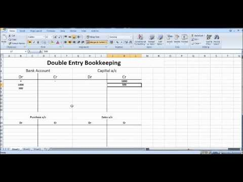 Free Online Bookkeeping Course #7 - Double Entry Bookkeeping ...