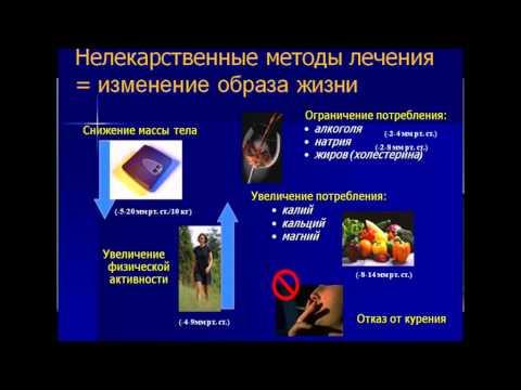 Углекислый газ при гипертонии