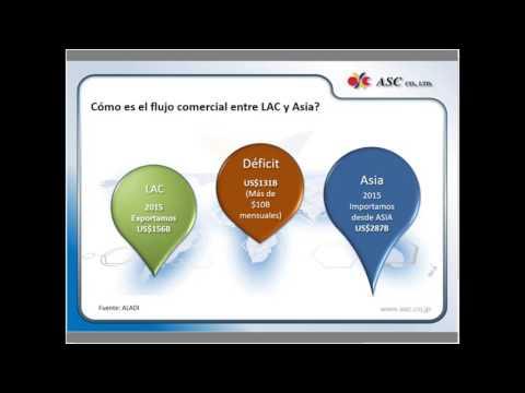 WEBINAR: Cómo conquistar el mercado asiático