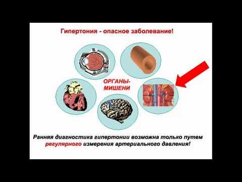 Лечение почечного гипертония симптомы