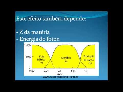 Analisi secrezione della prostata del prezzo colture