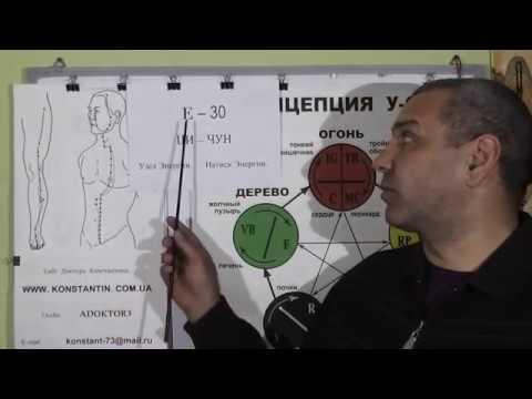 Мирамистин в лечении простатита