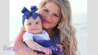 Bringing Up Bates Family Tree✿
