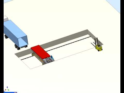 Animation of Container Loading System