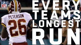 Every Team's Longest Run UPDATED!