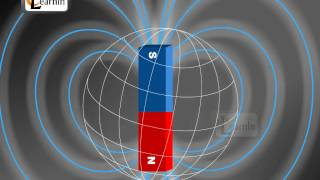 Earth's Magnetic Field  Explained | Terrestrial Magnetism | Science | Elearnin
