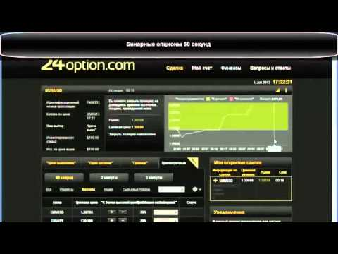 Forexpf курсы валют онлайн