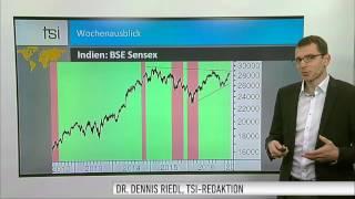 TSI-Wochenupdate: Die Realperformance des TSI-Depots seit 2003