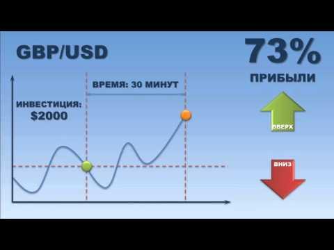 Индикатор бинарных опционов 90 точность