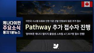 캐나다 임시 영주권 프로그램 (TR to PR pathway) 컬리지 졸업생 대상 추가 접수자 진행