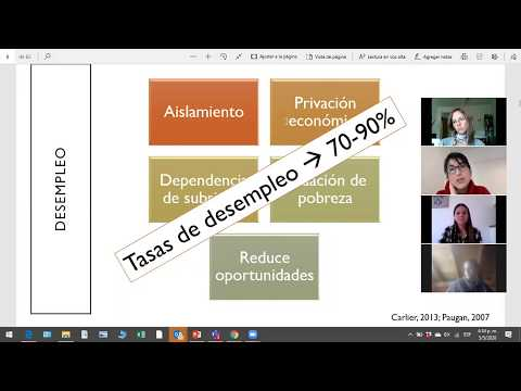 Watch video Terapia ocupacional, trabajo y discapacidad