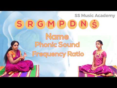 #Tutorial 1 - Introduction to Carnatic Music
