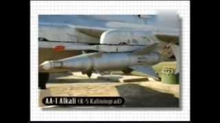 Удивительный мир военной техники Ракеты