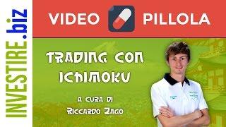 """Video pillola """"Trading con Ichimoku"""" del 08/12/2016"""