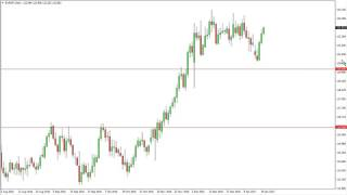EUR/JPY - EUR/JPY Technical Analysis for January 23 2017 by FXEmpire.com