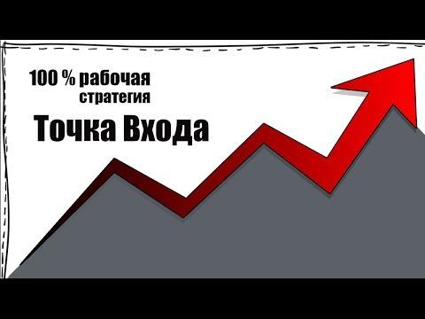 Форекс курс юаня к рублю