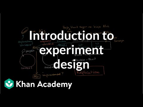 Introduction to experiment design (video) | Khan Academy