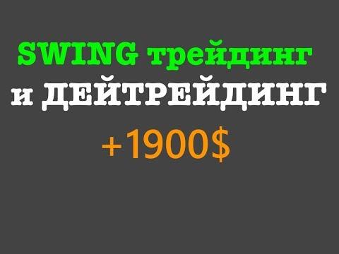 Лучшие российские бинарные опционы