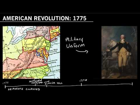 A thumbnail for: An introduction to the American Revolution