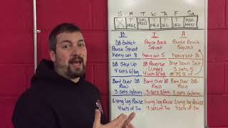 Part 9-Full Week of Conjugate Training for Throwers