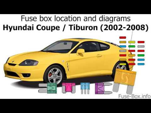 Fuse box location and diagrams: Hyundai Coupe / Tiburon (2002-2008)