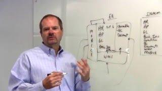 Videos zu DEACOM ERP Software