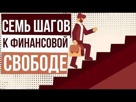 Опционы в иркутске