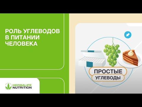 Роль различных видов углеводов в питании человека