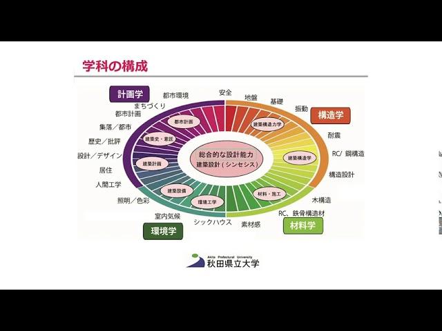 建築環境システム学科 学科長 長谷川教授から高校生へのメッセージ