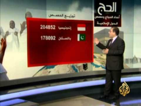 أعداد الحجاج وترتيب الدول الإسلامية من حيث العدد
