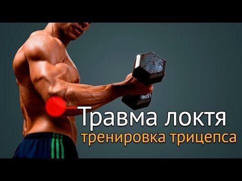 Протезирование коленного сустава клиники в россии