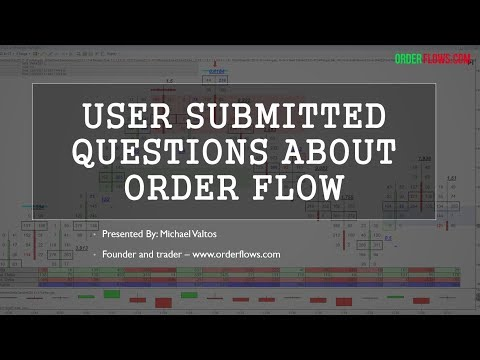 User Submitted Questions About Order Flow Delta Scalper Orderflows