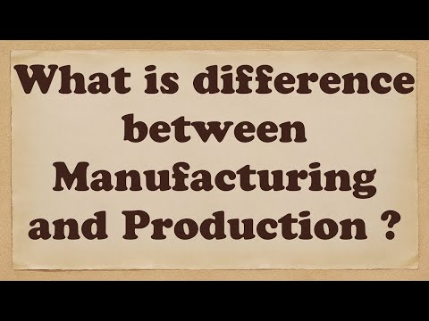 mp4 Manufacturing Jobs Definition, download Manufacturing Jobs Definition video klip Manufacturing Jobs Definition