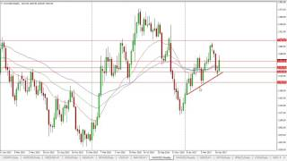GOLD - USD - Gold Technical Analysis for the week of May 22 2017 by FXEmpire.com