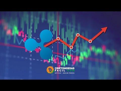 Indeksuoti ateities prekybos strategijas