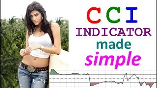CCI Indicator Explained: Better than RSI? // Commodity Channel Index Trading Strategy Chart Meaning