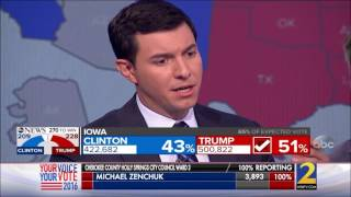 ABC News Election Night 2016 Coverage 11:35pm - Midnight (Hillary R. Clinton vs.  Donald J. Trump)