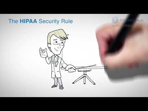 HIPAA Training  What is required for HIPAA Compliance