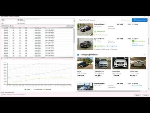 Анализ рыночной стоимости автомобиля