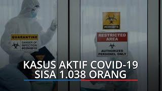 Kasus Covid-19 di Sumbar Terkini Aktif Sisa 1.038 Orang, 239 Masih Dirawat di RS