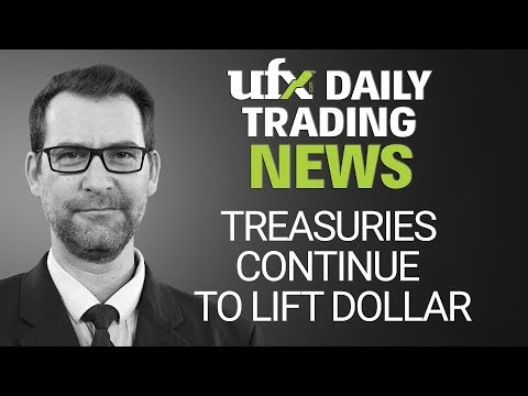 Daily Forex News and Analysis — April 26th 2018